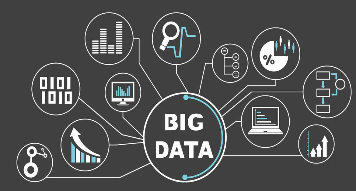 Big Data Know-How-how big is big data
